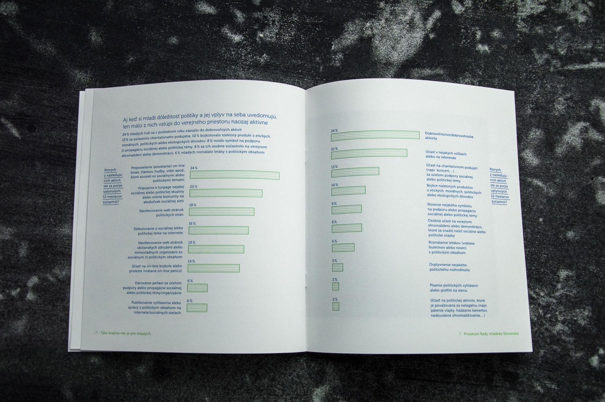 Infografika V4, publikácia výskumu, grafický dizajn