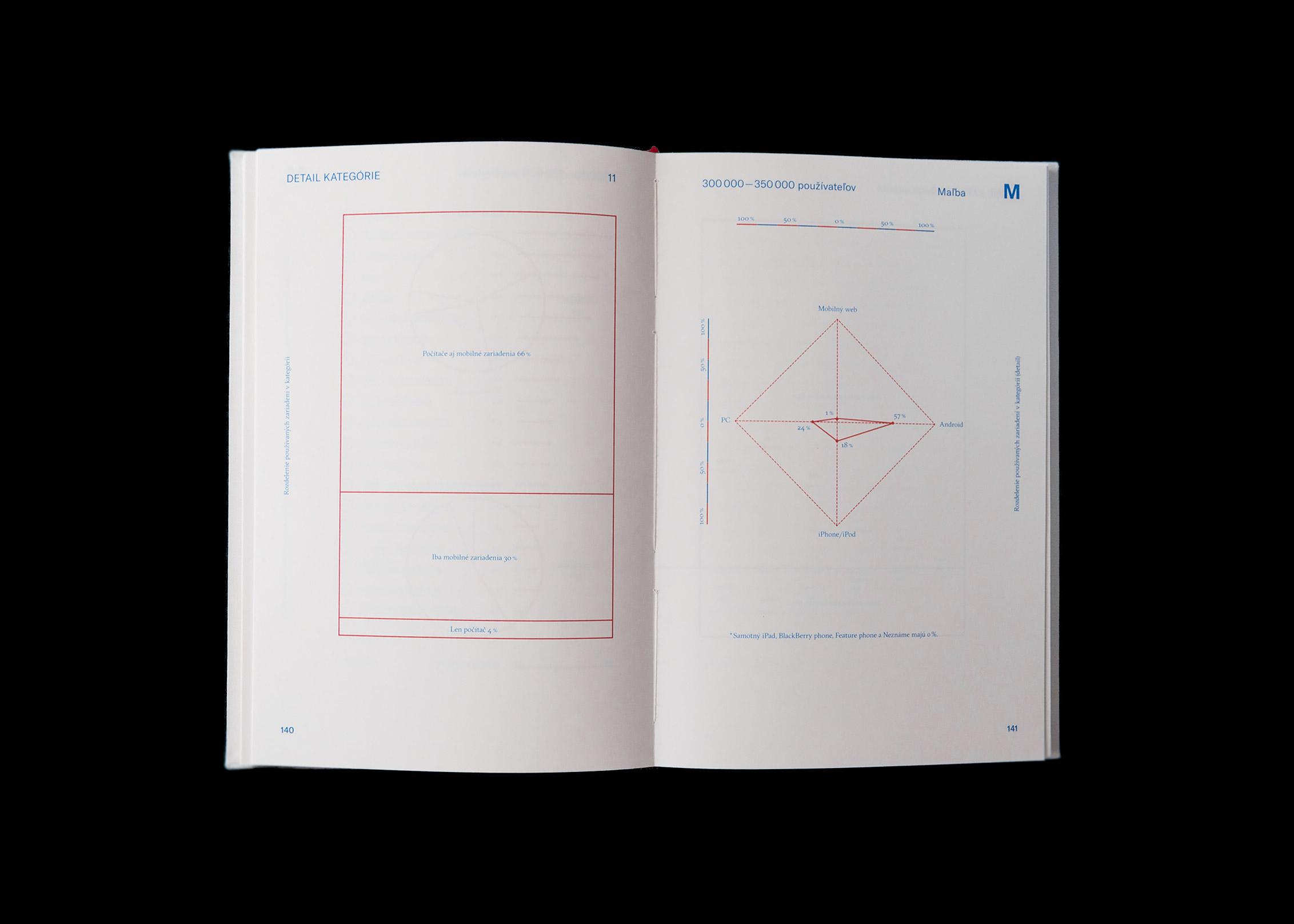 Volume 1, kniha o Facebooku, grafický dizajn